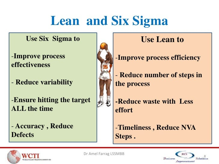 What Is Six Sigma as well Its Time To Rethink The Green Belt Role furthermore Dr Amel Farrag Lean Six Sigma In Healthcare as well Seven Forms Of Waste Lean Six Sigma likewise 22351. on six sigma philosophy