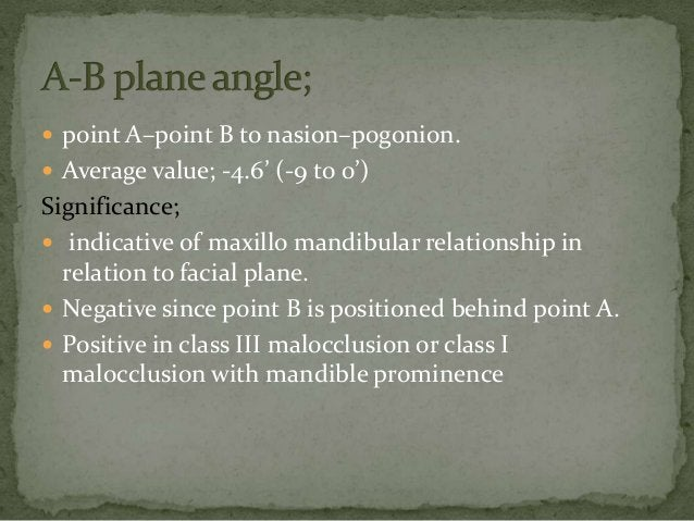Cant of occlusal plane; (9.3±3.8) OCCLUSAL PLANE TO F.H. Plane Average value; 9.3 ( 1.5 to 14') Gives a measure of slop...
