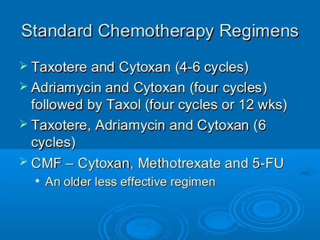 Docetaxel Cyclophosphamide Chemotherapy