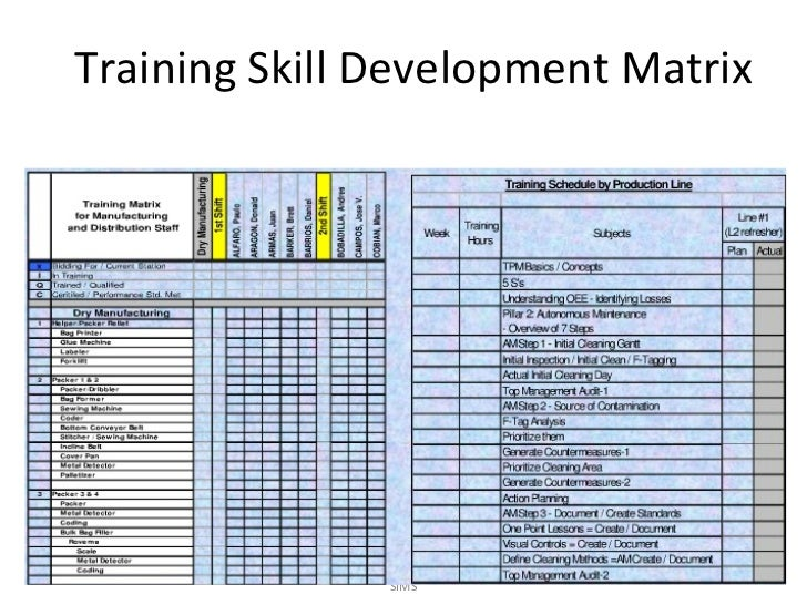 safety training matrix template - employee training matrix template excel example training