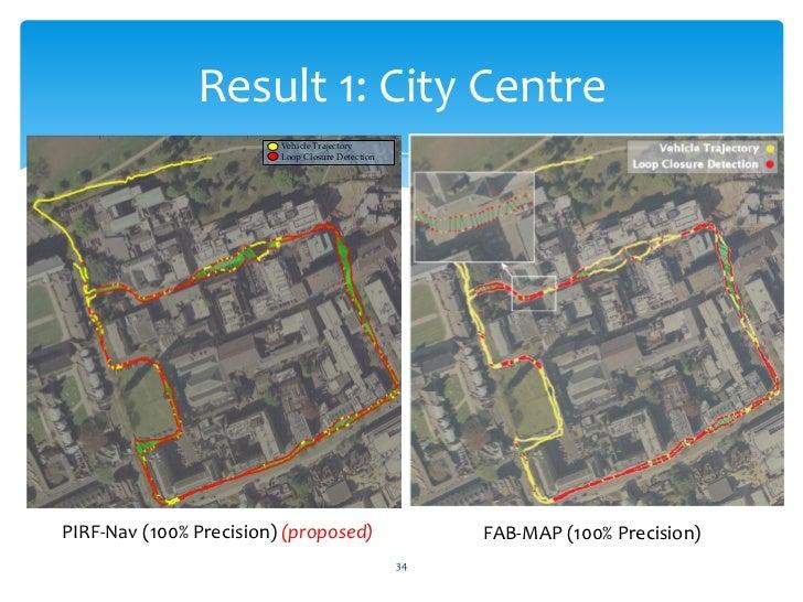 Urban design dissertation proposal