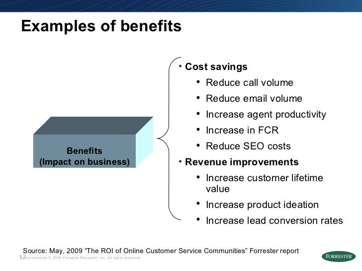 Examples of benefits <ul><li>Cost savings </li></ul><ul><ul><li>Reduce call volume </li></ul></ul><ul><ul><li>Reduce email...