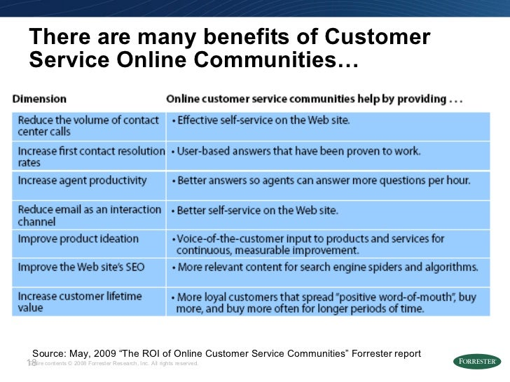"""There are many benefits of Customer Service Online Communities… Source: May, 2009 """"The ROI of Online Customer Service Comm..."""