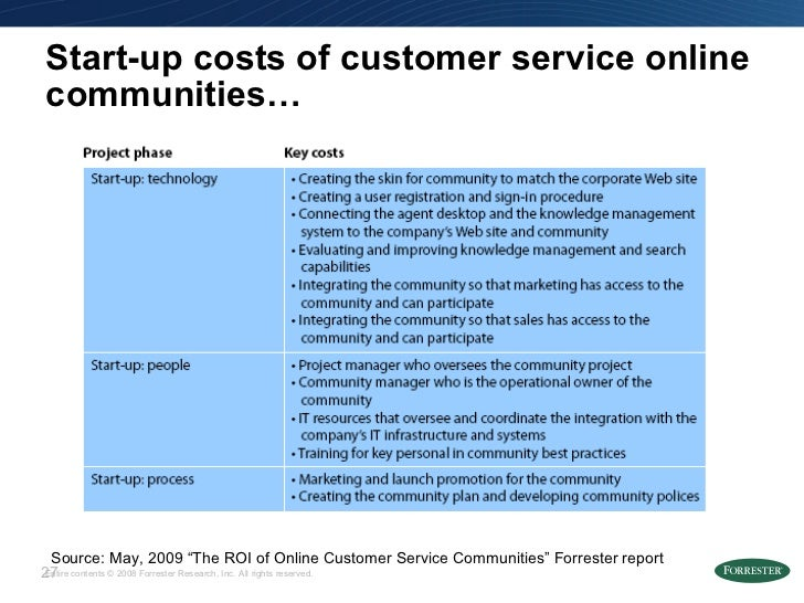 """Start-up costs of customer service online communities… Source: May, 2009 """"The ROI of Online Customer Service Communities"""" ..."""