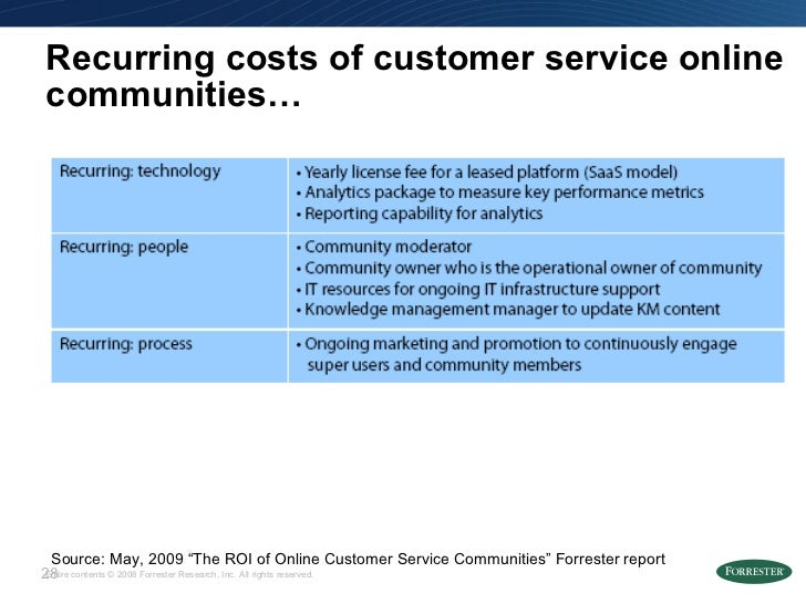 """Recurring costs of customer service online communities… Source: May, 2009 """"The ROI of Online Customer Service Communities""""..."""