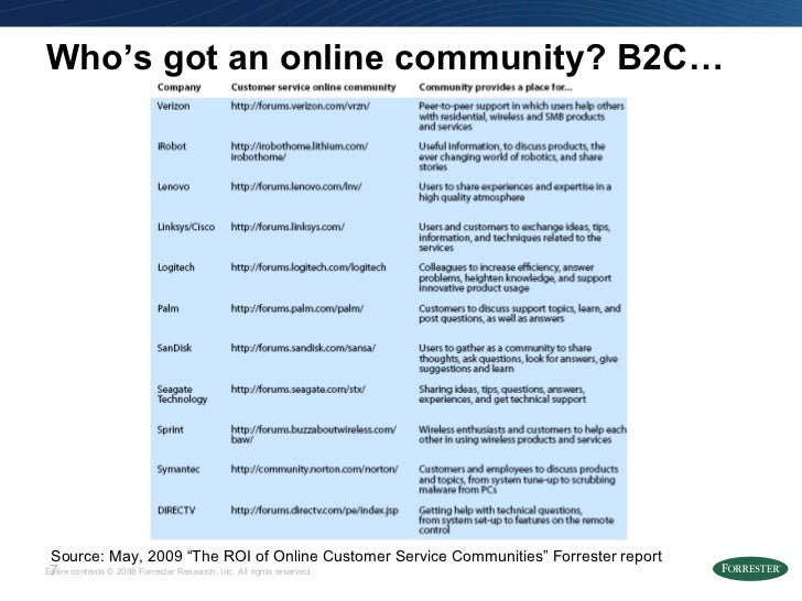 """Who's got an online community? B2C… Source: May, 2009 """"The ROI of Online Customer Service Communities"""" Forrester report"""