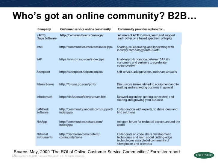 """Who's got an online community? B2B… Source: May, 2009 """"The ROI of Online Customer Service Communities"""" Forrester report"""