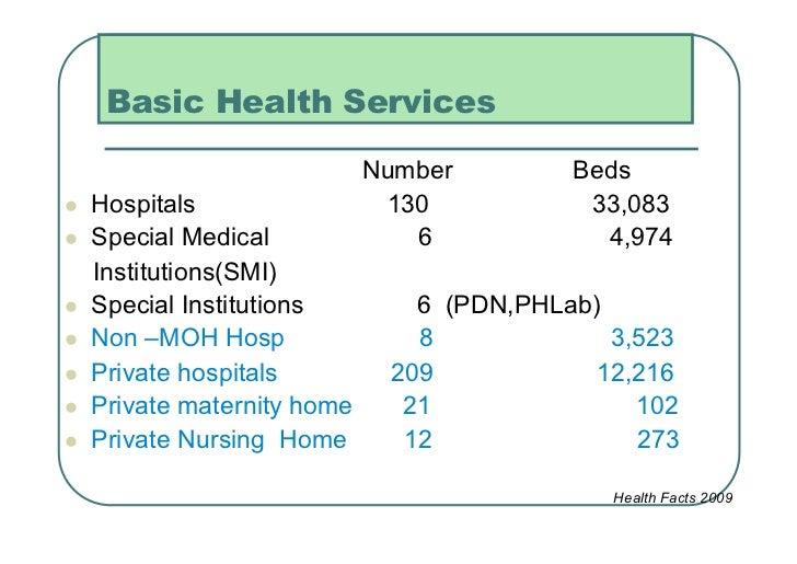 Basic Health Services                              Number        Beds   Hospitals                 130           33,083...