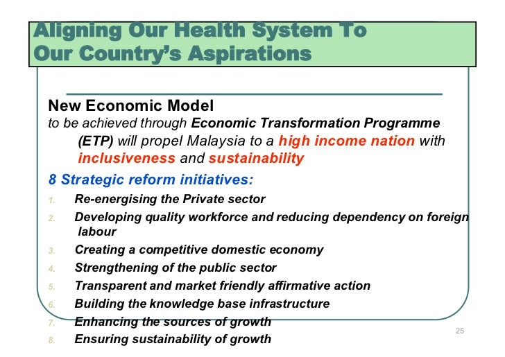 Aligning Our Health System ToOur Country's Aspirations New Economic Model to be achieved through Economic Transformation P...