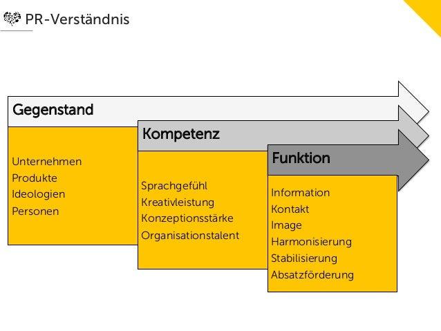 PR-VerständnisGegenstand                   KompetenzUnternehmen                              FunktionProdukte             ...