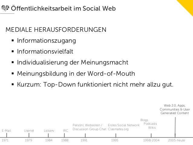 Öffentlichkeitsarbeit im Social Web  MEDIALE HERAUSFORDERUNGEN         § Informationszugang         § Informationsvielf...
