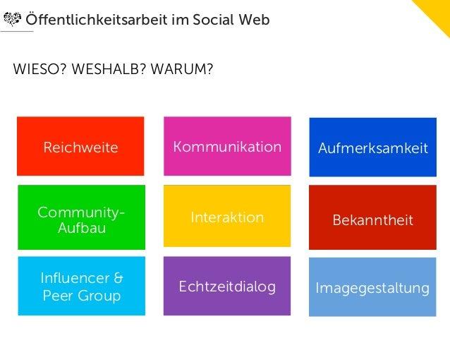 Öffentlichkeitsarbeit im Social WebWIESO? WESHALB? WARUM?   Reichweite        Kommunikation     Aufmerksamkeit  Community- ...