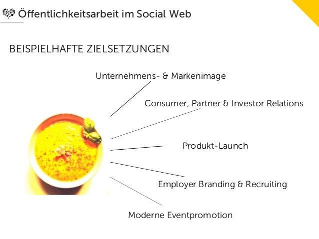 Öffentlichkeitsarbeit im Social WebBEISPIELHAFTE ZIELSETZUNGEN                Unternehmens- & Markenimage                  ...