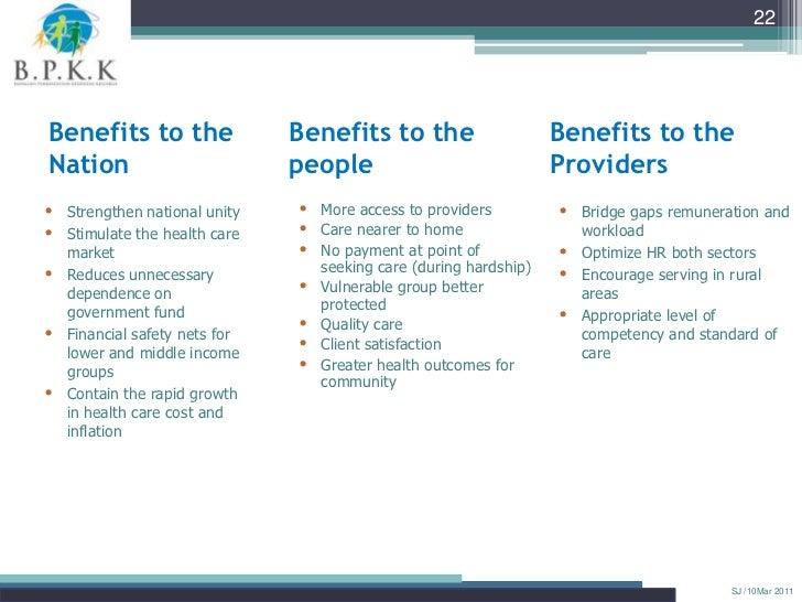 22Benefits to the                 Benefits to the                      Benefits to theNation                          peop...