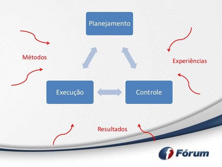 Fiscalização das Obras Relativas à Copa do Mundo de 2014: Estratégias de Informação, Transparência e Controle Slide 2