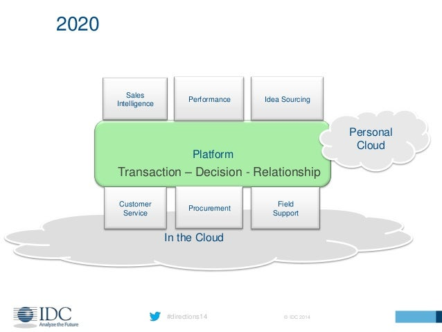 #directions14 © IDC 2014 In the Cloud 2020 Platform Sales Intelligence Performance Field Support Customer Service Idea Sou...
