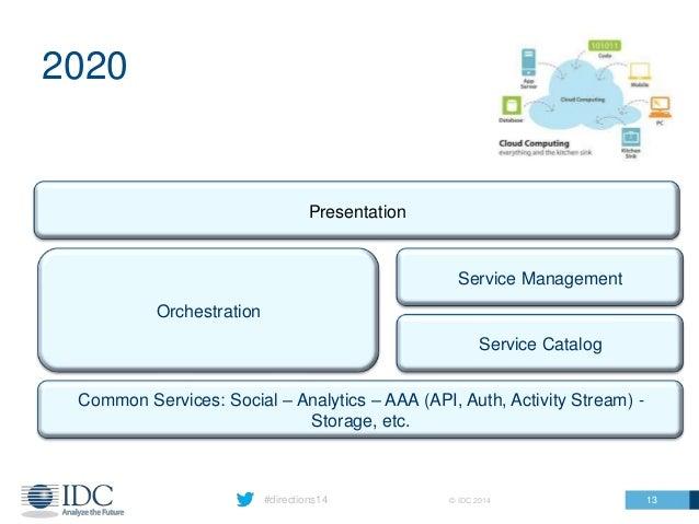 #directions14 © IDC 2014 2020 13 Presentation Service Management Service Catalog Orchestration Common Services: Social – A...