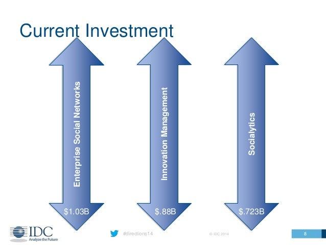 #directions14 © IDC 2014 Current Investment 8 EnterpriseSocialNetworks InnovationManagement Socialytics $1.03B $.88B $.723B