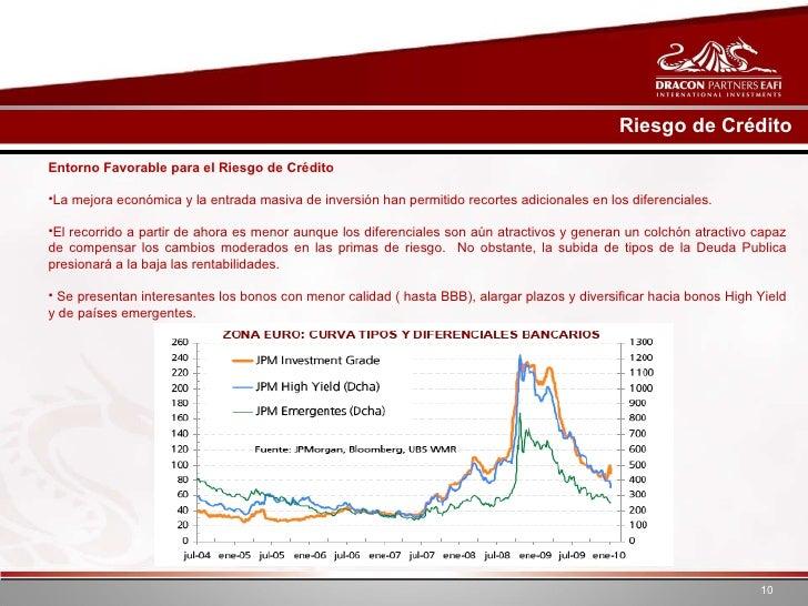 <ul><li>Entorno Favorable para el Riesgo de Crédito </li></ul><ul><li>La mejora económica y la entrada masiva de inversión...