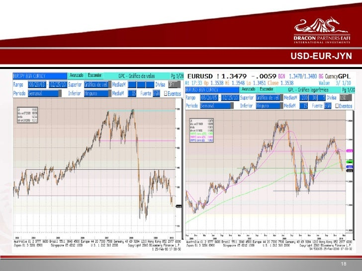 USD-EUR-JYN