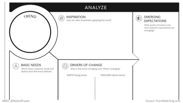 Product Development How To Develop A Product Line