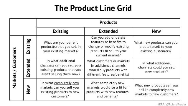 market product grid nokia Competitor analysis are some simple and basic practical questions,  where nokia competes with samsung  we will first examine product/market level competition.