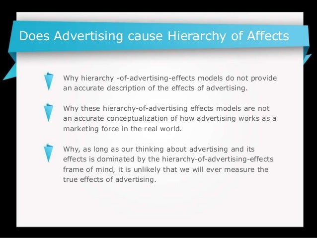 effects advertising Advertising is an audio or visual form of marketing communication that employs an openly sponsored,  gender effects in the processing of advertising.