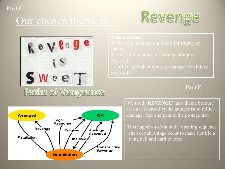 Part E   Our chosen theme is…                     What is revenge?                     To inflict punishment in return for...