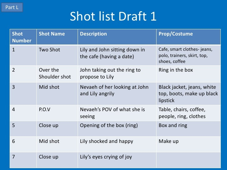 Part L                        Shot list Draft 1   Shot     Shot Name       Description                     Prop/Costume   ...