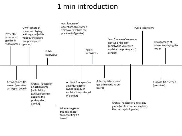 Draft 4 Timeline And Script