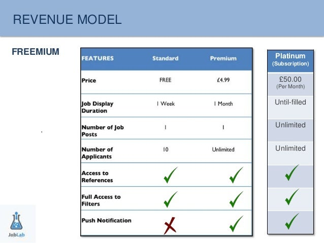 REVENUE MODEL  FREEMIUM  Initial job post is free.  Employers are allowed to choose  from 10 applicants.  If an employer w...