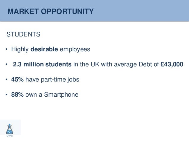 MARKET OPPORTUNITY  STUDENTS  • Highly desirable employees  • 2.3 million students in the UK with average Debt of £43,000 ...