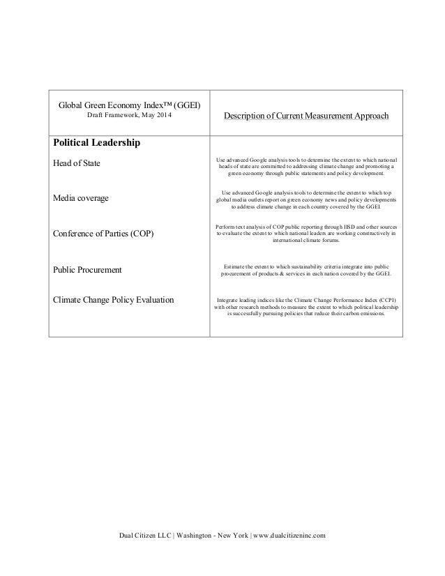 Dual Citizen LLC | Washington - New York | www.dualcitizeninc.com       Global Green Economy Index™ (GGEI) Draft Fra...