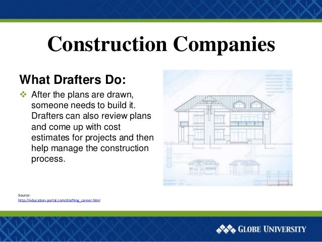 What Can You Do With An Architectural Drafting And Design