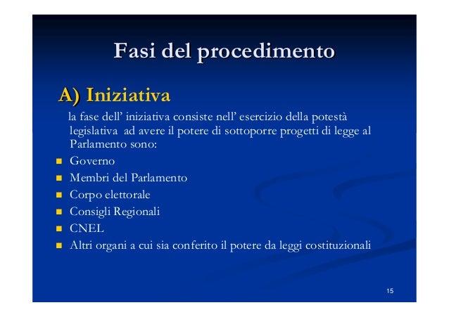 Drafting e procedimento legislativo for Schema parlamento italiano