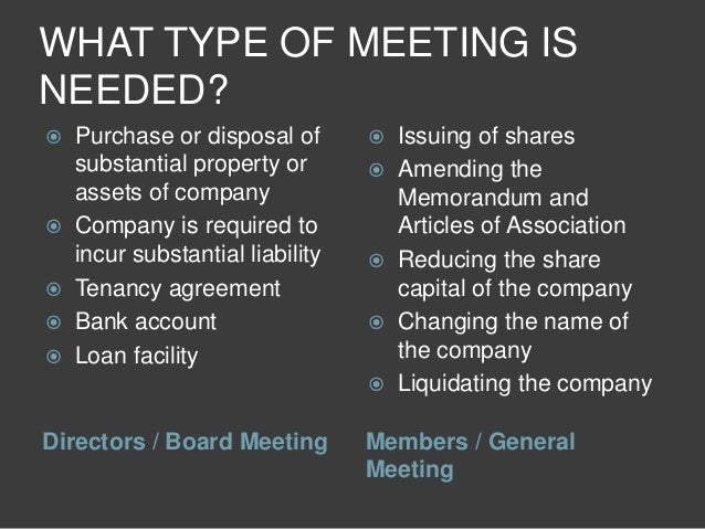 Drafting minutes and resolutions from members and board for What type of loan do i need to buy land