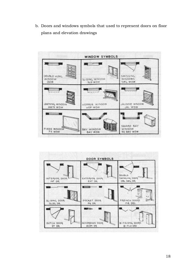 Architectural Drawing Symbols Floor Plan T With Decor
