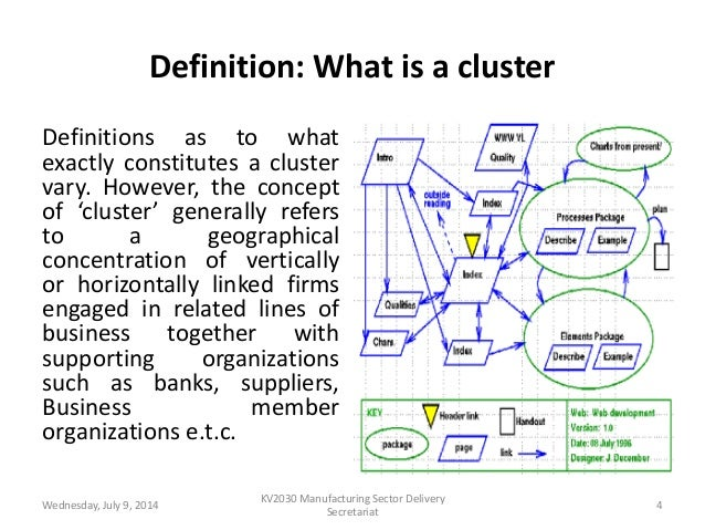 Draft kenyan policy on clusters definition what is a cluster ccuart Images