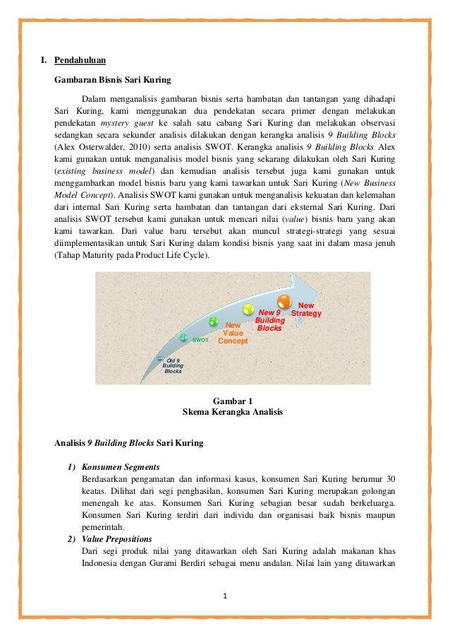 I. Pendahuluan  Gambaran Bisnis Sari Kuring          Dalam menganalisis gambaran bisnis serta hambatan dan tantangan yang ...