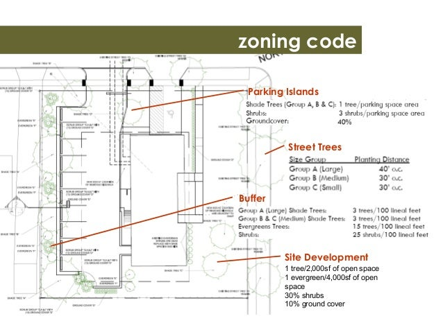 Site Plan Review : Site plan review