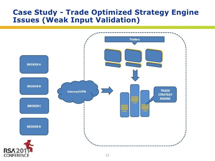 Trading strategies with partial access to the derivatives market