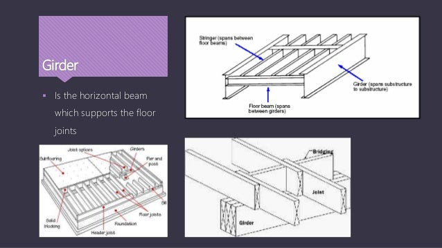 Draft structural floor and roof framing plans