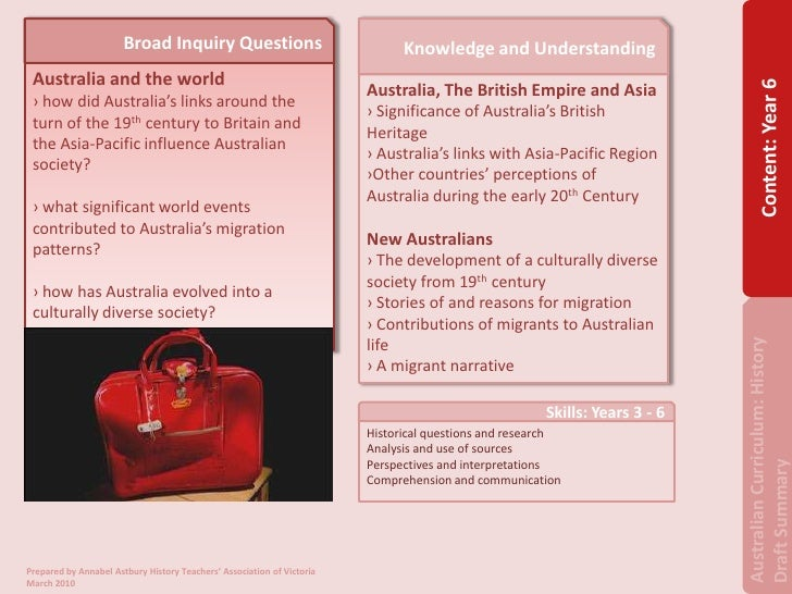 the australian history overview History month, expand history month conditions of use for the steps of  page  content history of parliament of south australia overview introduction text.