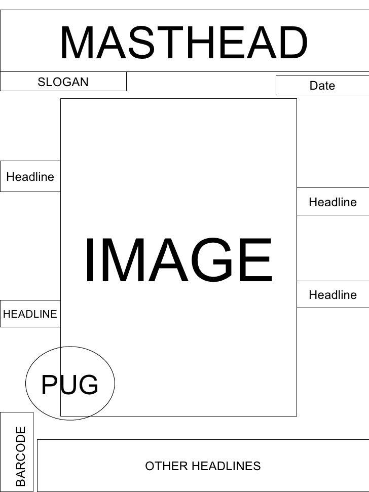 MASTHEAD PUG BARCODE SLOGAN IMAGE OTHER HEADLINES Headline Headline HEADLINE Date Headline