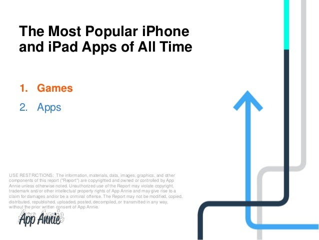 Most Popular iPhone and iPad Apps of All Time