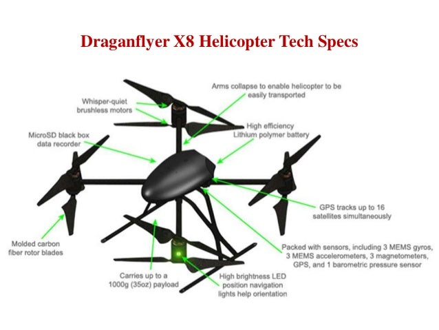 An Introduction to Draganflyer X8 UAV