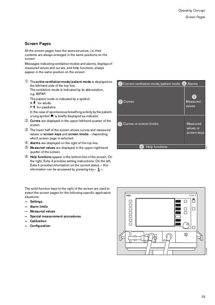 drager evita 4 intensive care ventilator 15 728?cb=1314118549 drager evita 4, intensive care ventilator  at crackthecode.co