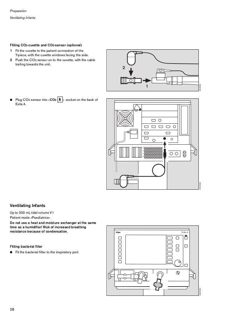 drager evita 4 intensive care ventilator 28 728?cb=1314118549 drager evita 4, intensive care ventilator InterCall Nurse Call Wiring-Diagram at bakdesigns.co