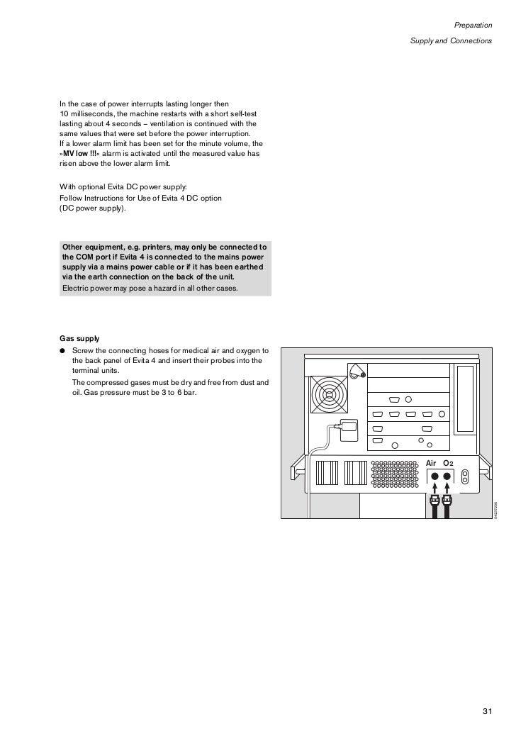 drager evita 4 intensive care ventilator 31 728?cb=1314118549 drager evita 4, intensive care ventilator InterCall Nurse Call Wiring-Diagram at bakdesigns.co