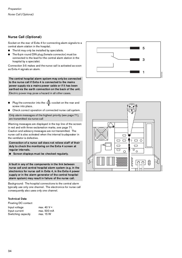 Drager Wiring Diagram For Nurse Call Cable 42 Wiring